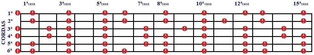 Escala Diatônica de Fá e Ré menor - 1 desenho com cordas soltas e 15 casas