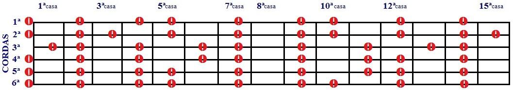 Escala Diatônica de Lá e Fá# menor - 1 desenho com cordas soltas e 15 casas