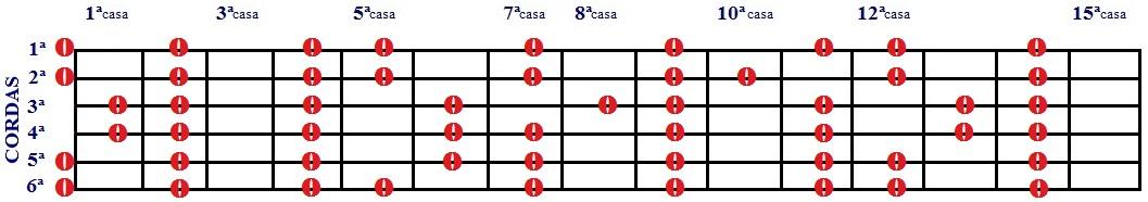 Escala Diatônica de Mi e Dó# menor - 1 desenho com cordas soltas e 15 casas