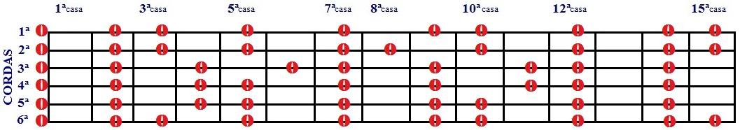 Escala Diatônica de Ré e Si menor - 1 desenho com cordas soltas e 15 casas