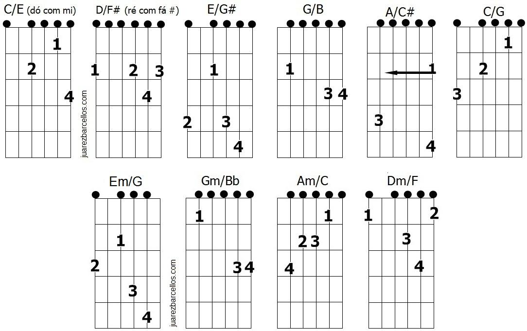 mini dicion u00e1rio dos acordes mais usados no viol u00e3o