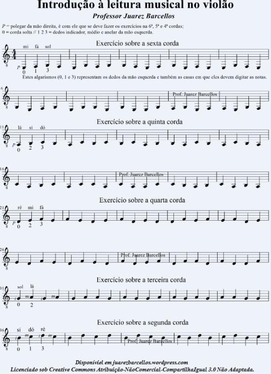Intrudução à leitura musical no violão p 1