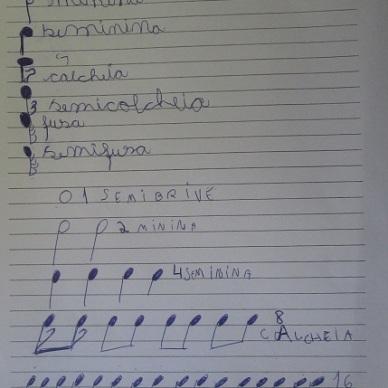 Exercício Gabriela Santanésia